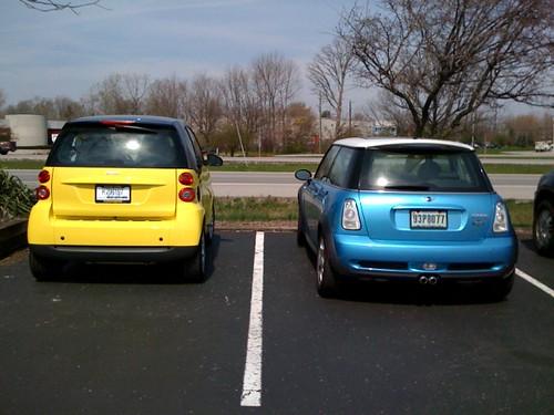 Smart & Mini compared