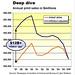 newspaper-chart-inflation-adjusted