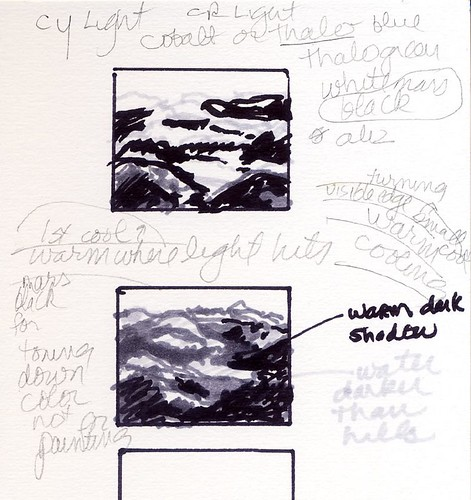 Value sketches and notes in sketchbook