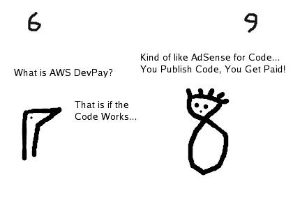 AWS DevPay - AdSense for Code!