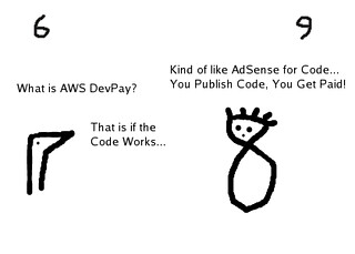 DevPay - The AdSense for Code