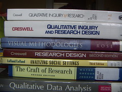 Pictures of a stack books on research methods