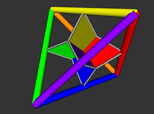 6jsymbols-tetrahedron edges