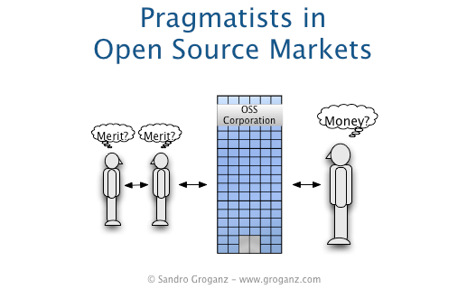 pragmatists_in_oss