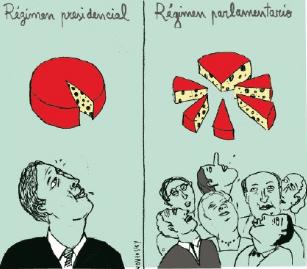 Sistemas Presidencial y Parlamentario