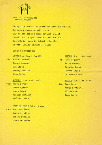 Equip de monitors/es curs 88/89