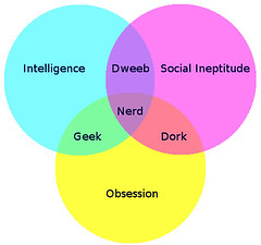 Are you a nerd, geek, dork or dweeb?