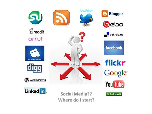 social media where do I start