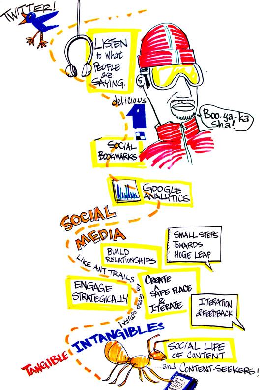 SI Fellows: Social Media for Impact