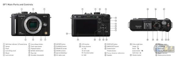 Panasonic Lumix GF1 Breakdown
