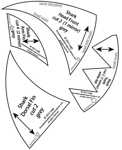 Shark Pattern part III