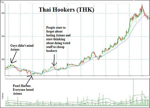 For Sure Thai Hookers