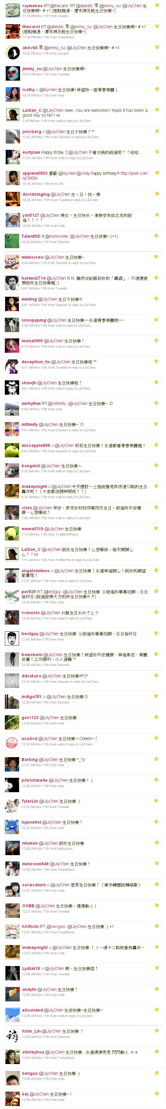 2009MyBirthdayTweets