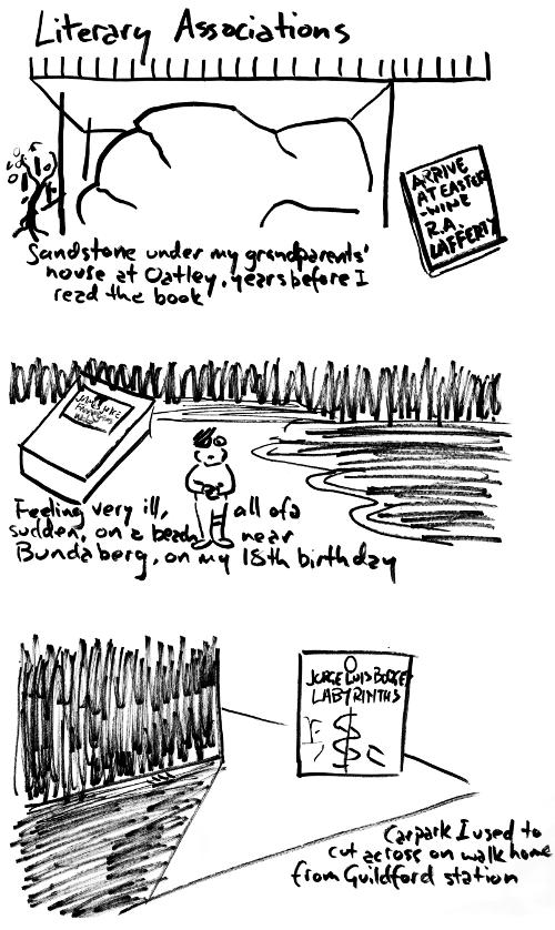 Literary Associations