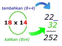 trik mengajar matematika