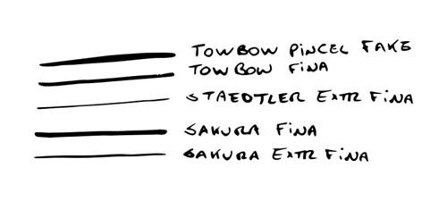Exemplos de linhas e suas respectivas canetas