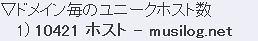 日食バブル by you.