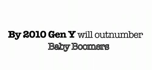 Social Media Revolution: Generation Y