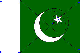 Construction of Pakistan Flag by aimslife.