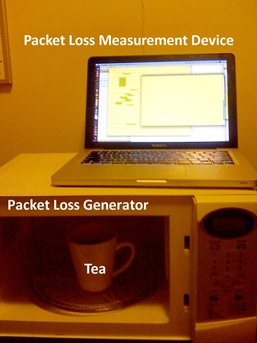 A laptop sitting on top of a microwave with a cup of tea inside. The microwave is labeled 'packet loss generator'. The laptop is labeled 'packet loss measurement device'.