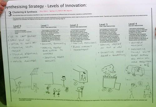 Synthesizing Strategy 2