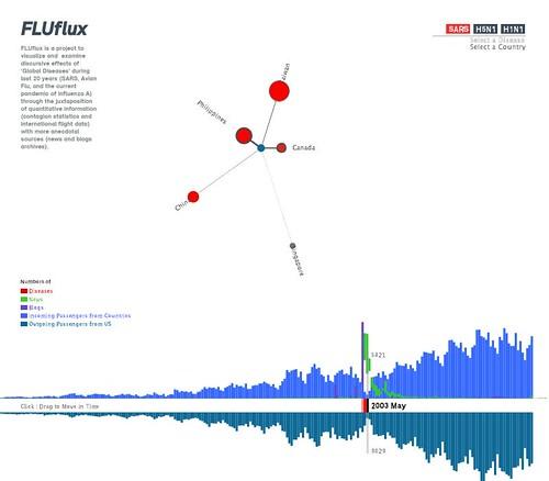 FLUflux 017 screenshot