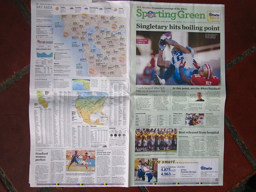 SF Chronicle-Sports Section