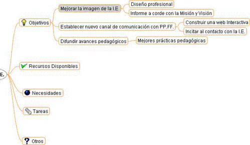 mapamentalweb3