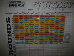 The Shame - Fantasy Football Draft