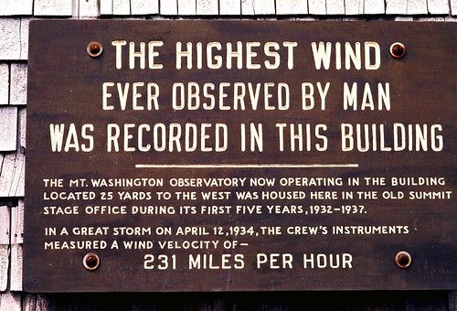 Mount Washington: Highest Recorded Wind Speed Sign