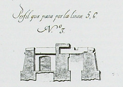 Fort Santa Agueda Profile, 1832
