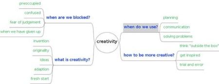 creativity session 2