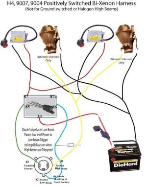 Writeup: BMW E46 bixenon projector headlight conversion for LT1 Firebirds  LS1TECH  Camaro