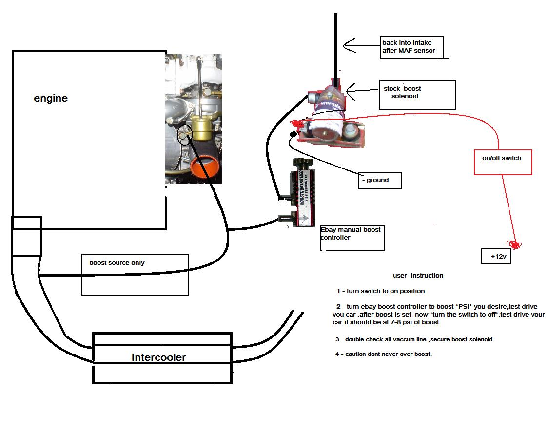 Nissan 240sx Gauge Wiring Diagram