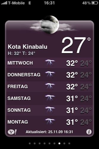 Weather forecast for Kota Kinabalu, Sabah