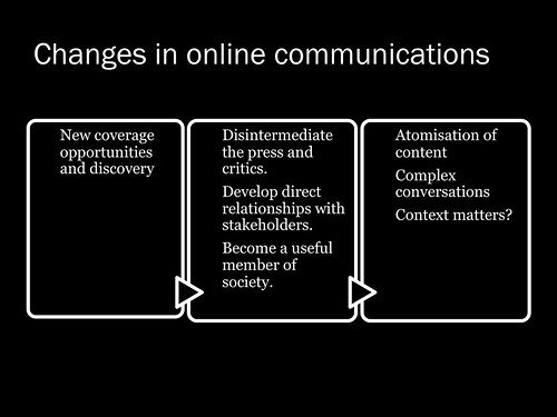 Changes in online comms
