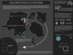 Visualizing Africa's Coltan Trade