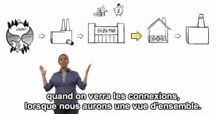 L'histoire des choses / L'histoire des choses / The story of Stuff, version Française - VF