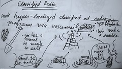 Classified Radio concept drawing