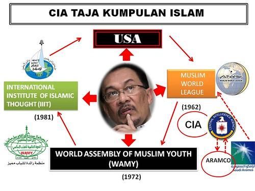 CIA TAJA KUMPULAN ISLAM