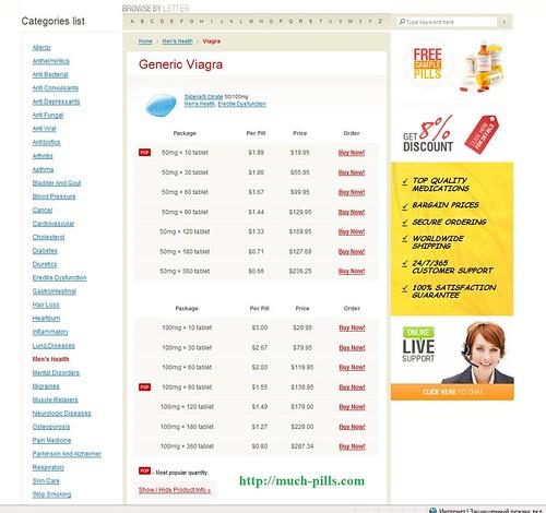 Order Viagra Online by Serg1os