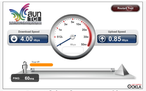 Speedtest.or.th - Bandwidth Speed Test