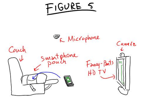 Figure 5: Couch Potato