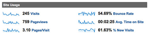 Headline report - Google Analytics