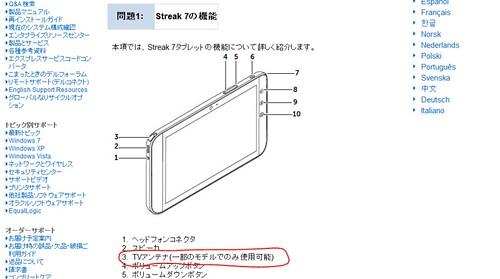 streak7quick