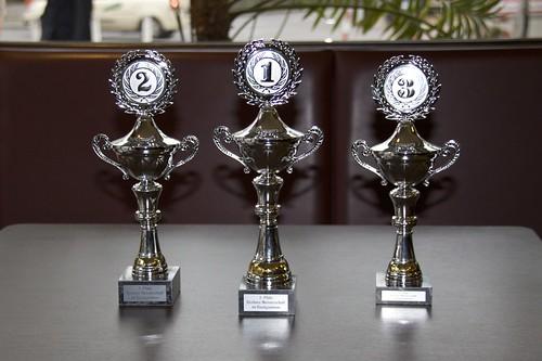 Titel, Ehre und Pokale