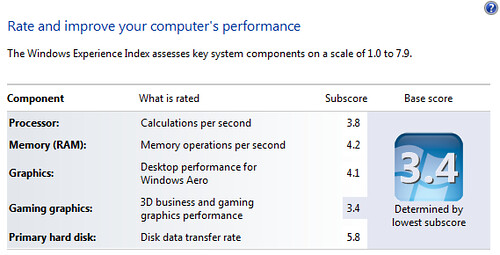 Windows Experience Index rating for a Dell Latitude XT under Windows 7