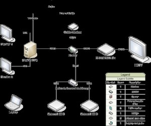Home Network Configuration | Quick little diagram of my new … | Flickr