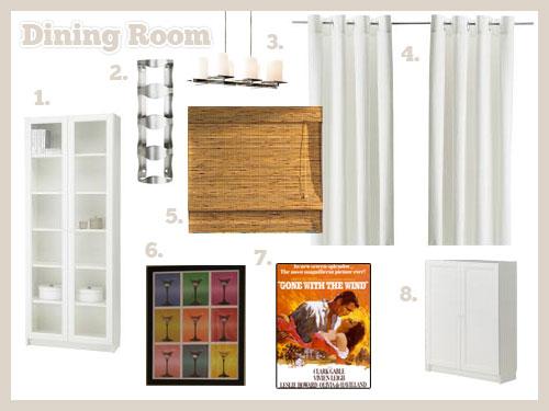 Dining Room Mood Board