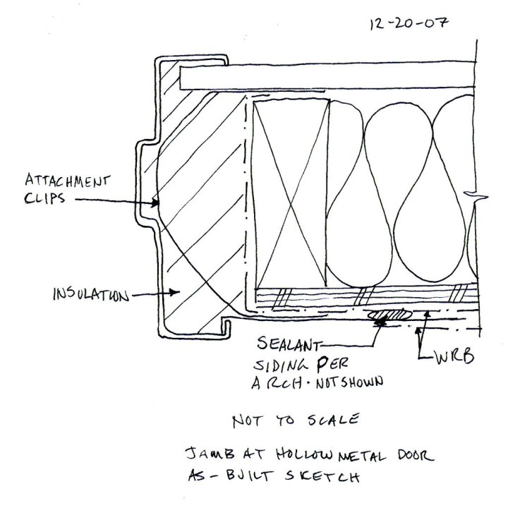 Hollow Metal Frame Dimensions | Frameswall.co